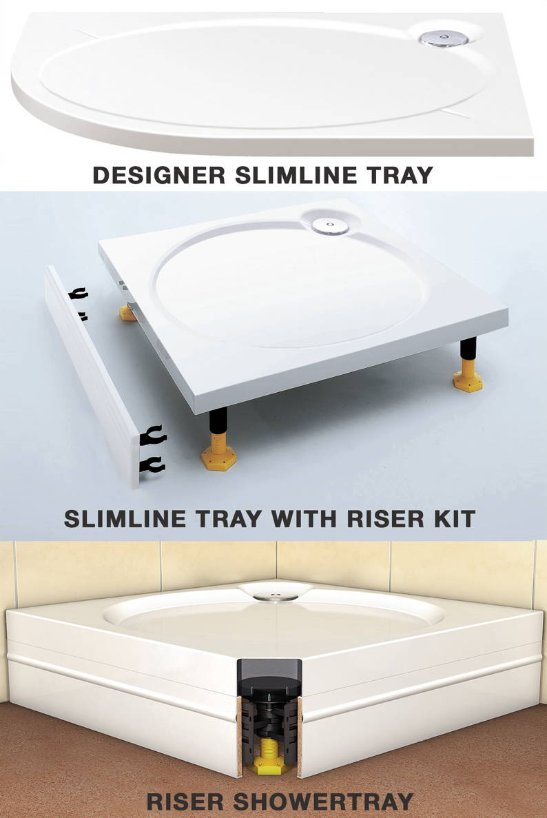 Coram introduces shower tray collection for new premier range the kbzine - Shallow shower tray ...
